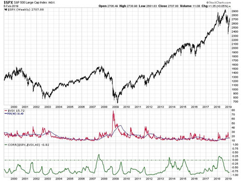 Not Your Father's Stock Market