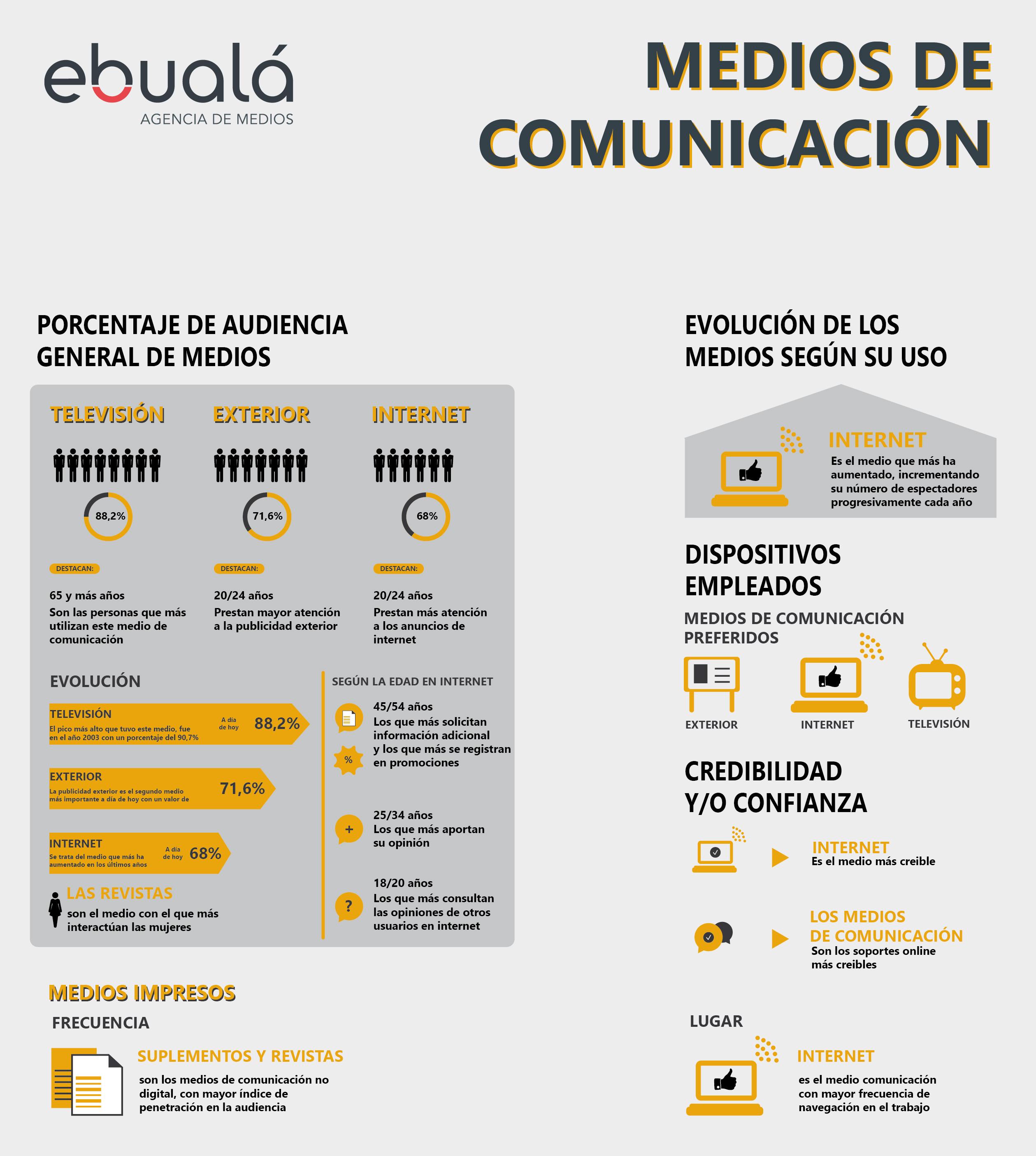 Infografia_posicionamiento
