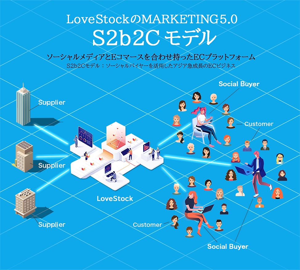 action_marketing5_5_final_150_1000.png