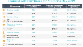 Relianz's Last Minute Mother's Day Ideas