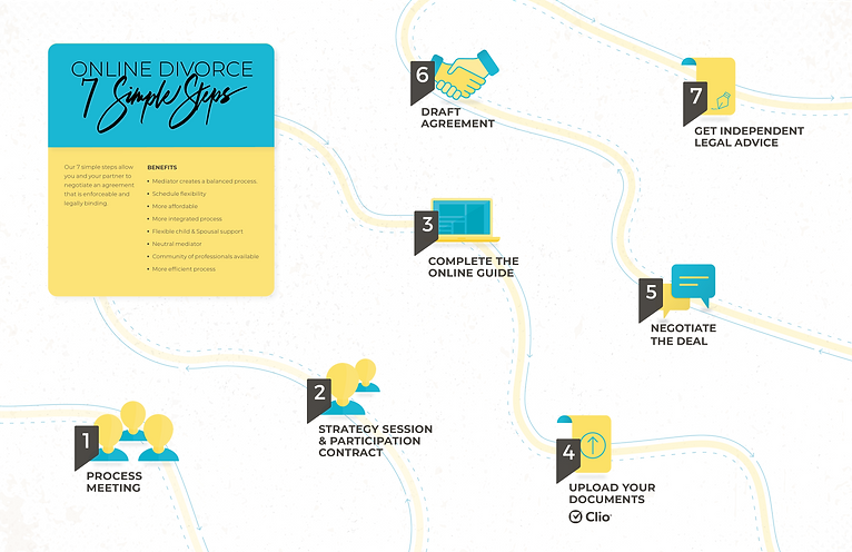 7SimpleSteps_Infographic_TealYellow-01.png