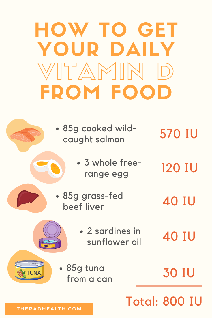 What foods have vitamin D? How to get your daily vitamin D from food?