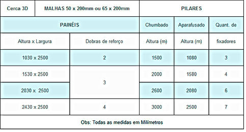 tabela-cercas-3d-02.jpg