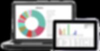 Resolve Enterprise Reporting & Analytics