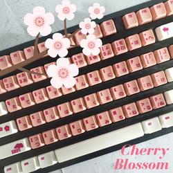 KeyKraft Cherry Blossom