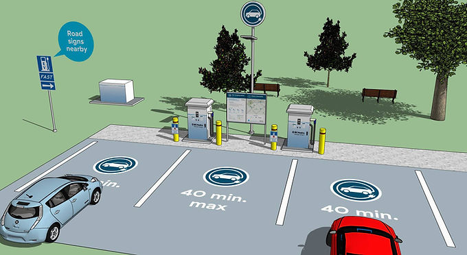 Electric Vehicle Charging in a Parking Lot