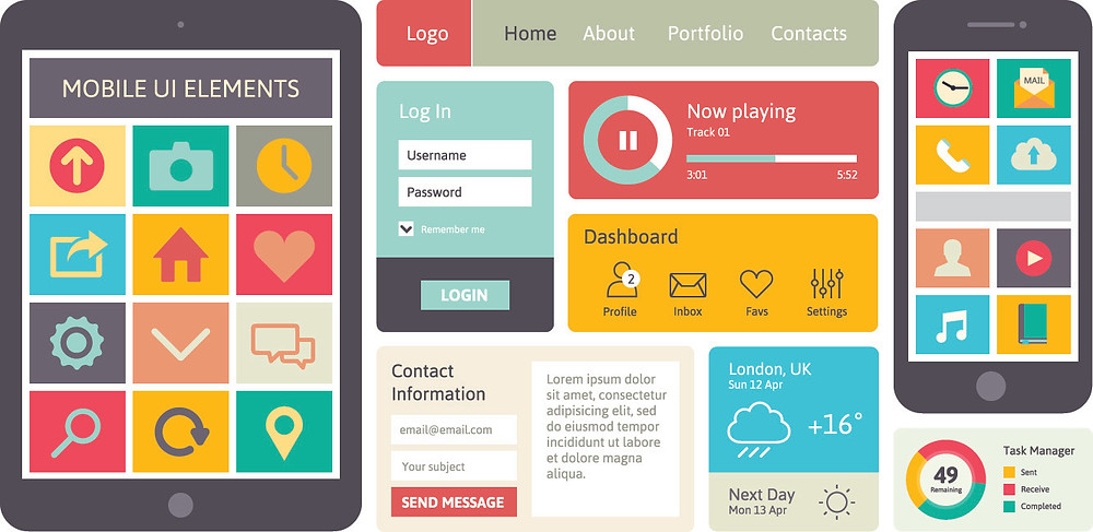 Design Guide Example|WebSoftWay|Website designing and development company|Ghaziabad| India