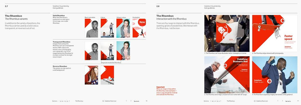 Vodafone Design Guide|WebSoftWay|Website designing and development company|Ghaziabad| India