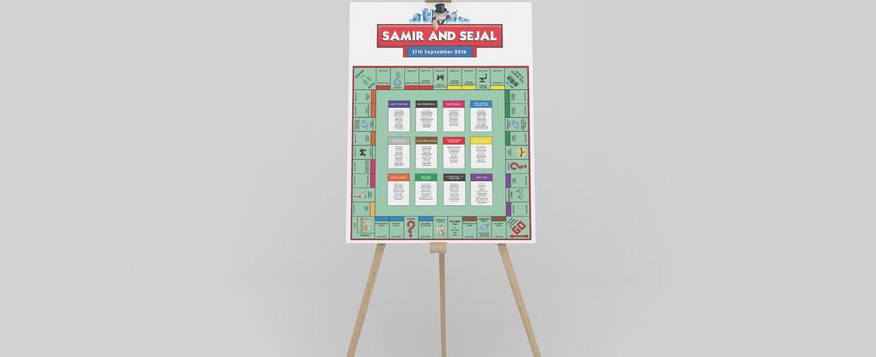 Monopoly Seating Plan