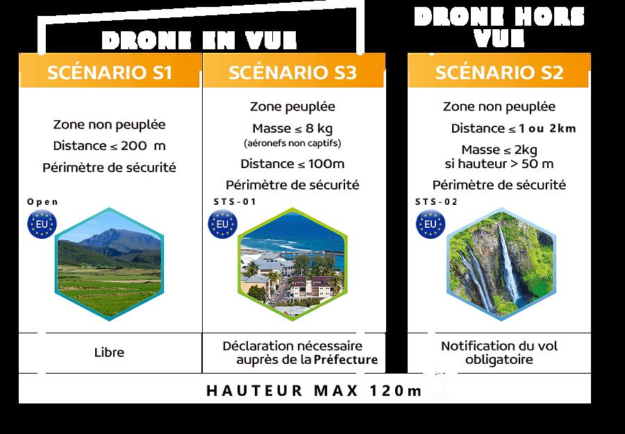 SENARIO-DRONE (1).png
