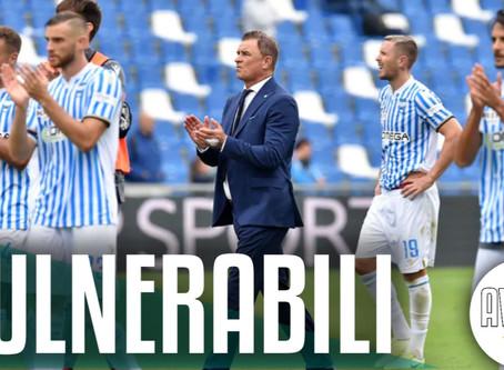 Come gioca la SPAL     Avsim Tattica pre Juventus-SPAL