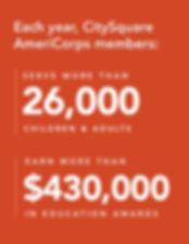 CS_AmeriCorps_Numbers2019.jpg