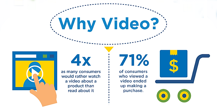 SCORE-small-business-video-marketing-inf