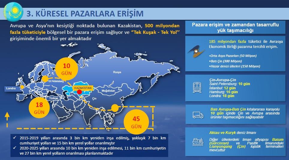 KAZAKİSTAN'DA İŞ FIRSATLARI