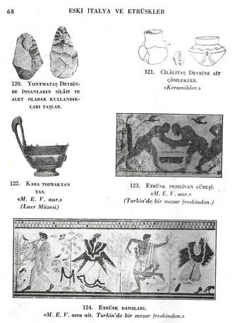 Eski İtalya ve Etrüskler