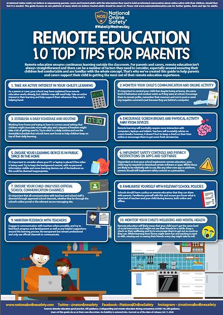 Birchwood Pru Remote Learning for Parents