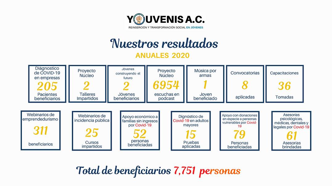Impacto 2019-2020.png