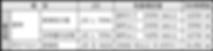 一般財団法人日本繊維製品品質技術センター試験成績