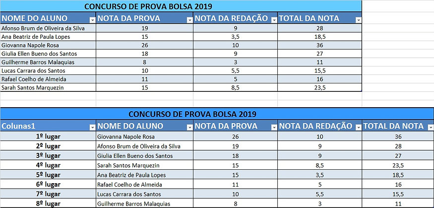 resultado-exame-2019.jpeg
