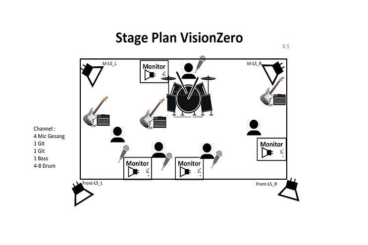 Stageplan_5.jpg
