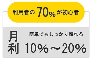 スクリーンショット 2021-03-24 18.13.42.png