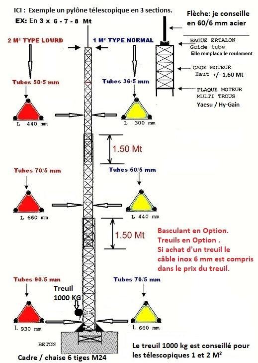 1,    3 x 6-7-8 Mt en 1 M² ou 2 M².jpg