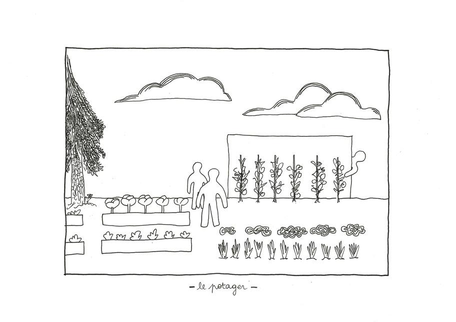 Ecosystème de projet