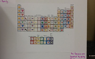 Periodic table project mariana garcia pbl projects adapted urtaz Image collections