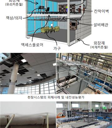 국내 설정을 고려한 비구조요소 내진보강기술 개발 (2018.04.13 ~ 2021.12.31)
