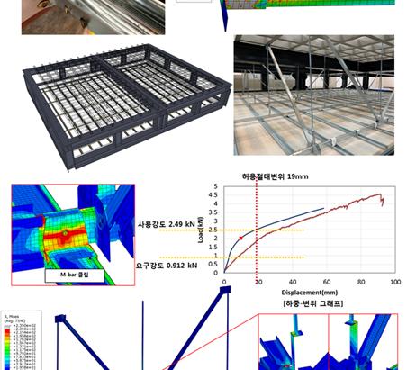 진동대 실험을 활용한 M-BAR형 내진천장시스템 내진성능평가 (2019.10.01 ~ 2020.08.31)
