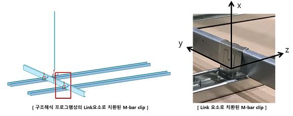 천장, 이중바닥, 비내력벽체 등 건축 비구조요소의 내진성능 평가(2018.05.~2020.05)