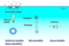 bubbles-schema.jpg