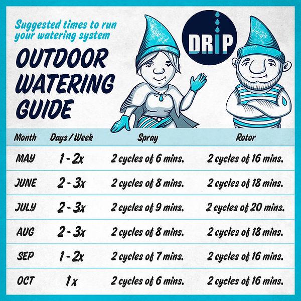 Full Watering Schedule Magnet.jpg
