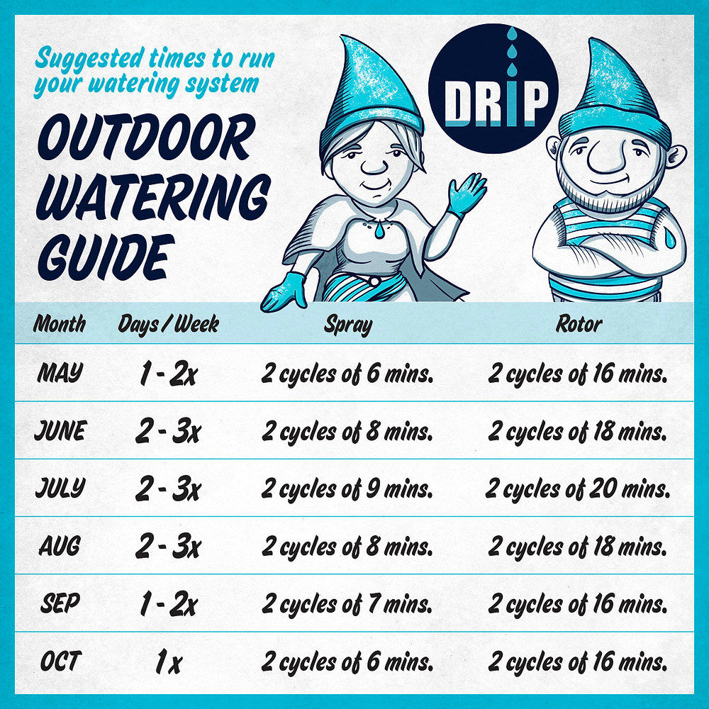 Western Slope suggested outdoor watering schedule