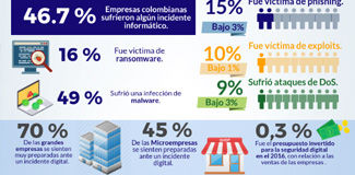 IMG-Infografias-CibercrimenColombia.jpg