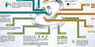 IMG-Infografias-HITOSCiberataques.jpg