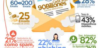 IMG-Infografias-CorreoSeguro.jpg