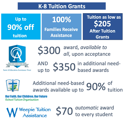K-8 Tuition Programs.png