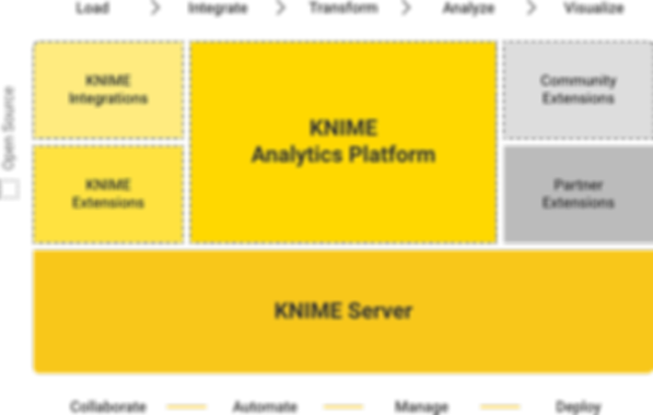 knime-software-intro_0.png