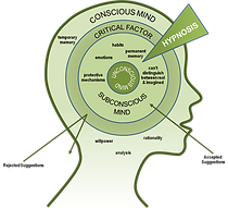hypnosis-process.png