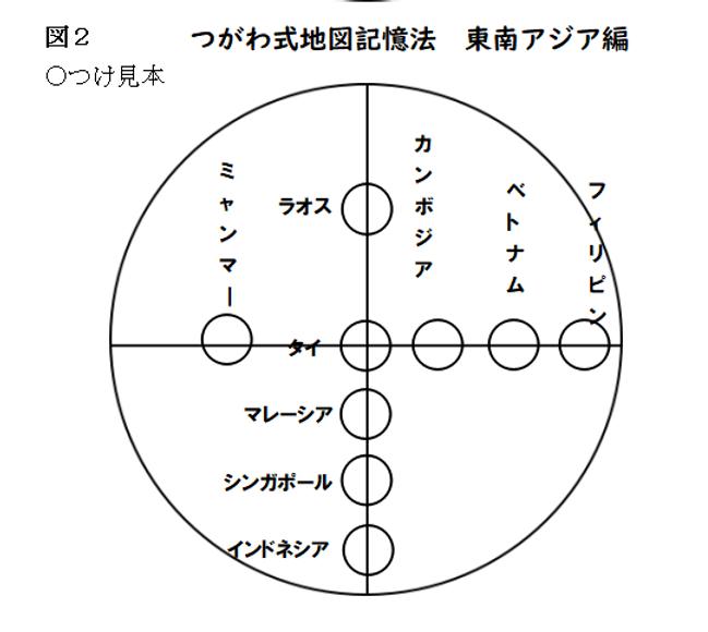 つがわ式地図記憶法 東南アジア編.png