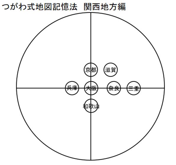 つがわ式地図記憶法 関西地方編.png