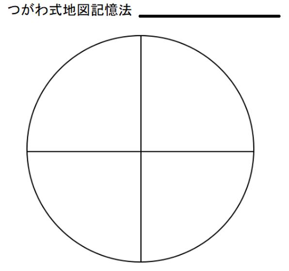 つがわ式地図記憶法の白地図.png