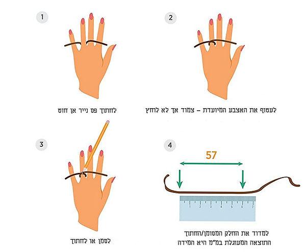 מידה אצבע חוט_.jpg