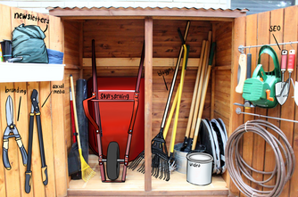 Don't Use Every Tool in the Shed