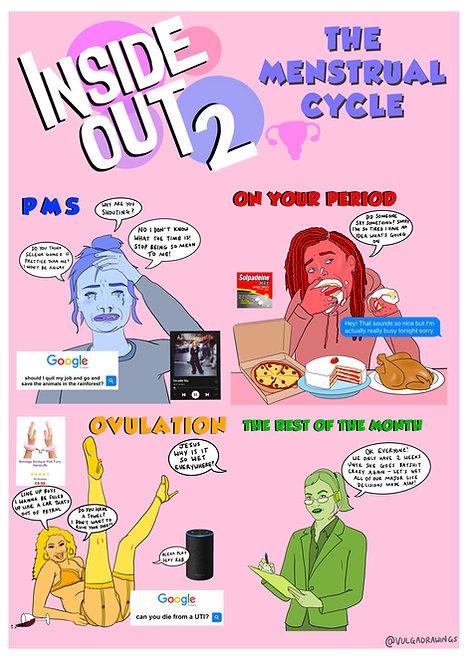 Menstrual Cycle Print