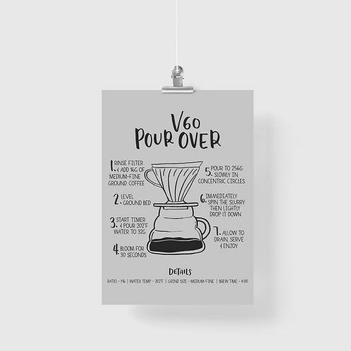 V60 Pourover Guide