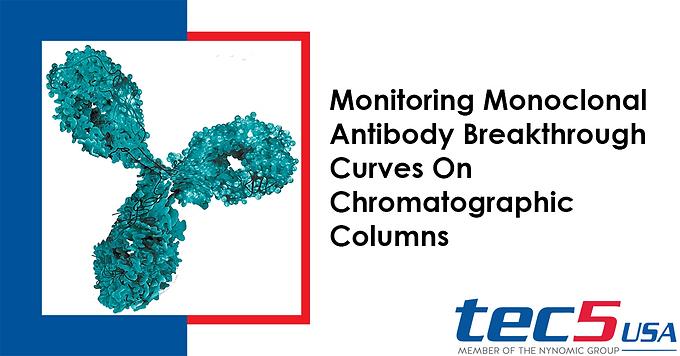 Monitoring Monoclonal Antibody Breakthrough Curves On Chromatographic Columns