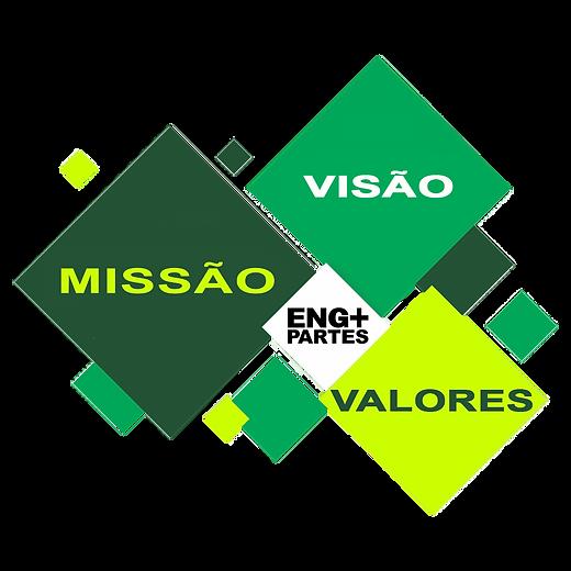 missão-visão-e-valores-ENGPARTES_-14-01-