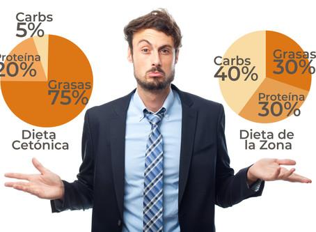 ¿Cuál es la dieta cetónica y cómo se compara con la Dieta de la Zona?